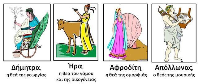 Δραστηριότητες, παιδαγωγικό και εποπτικό υλικό για το Νηπιαγωγείο: Οι 12 θεοί του Ολύμπου - Πίνακας Αναφοράς