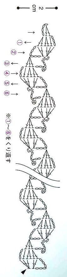 http://artmanuais.com.br/croche/images/bicos55a.jpg