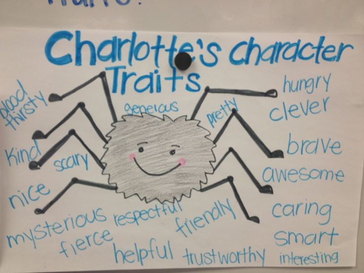 charlottes web word wall - Google Search