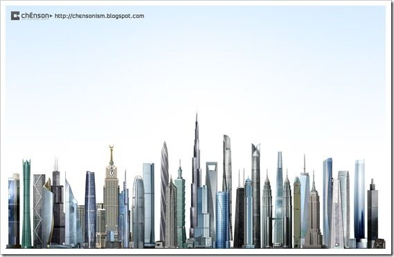 Tall buildings around the world.