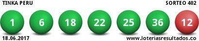 Resultado Tinka Domingo 18 Junio 2017 Sorteo 402 - Resultados Loteria