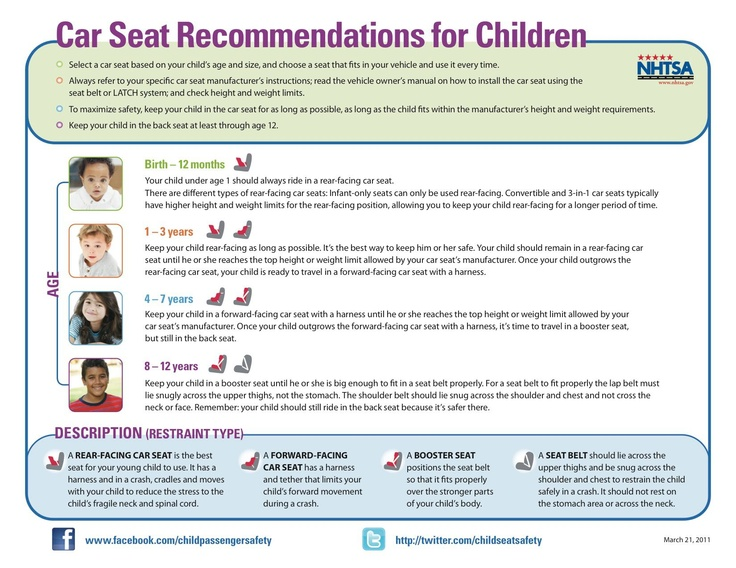 according to the nhtsa 59 percent of car seats are misused child passenger safety week is dedicated to teaching parents and caregivers about the