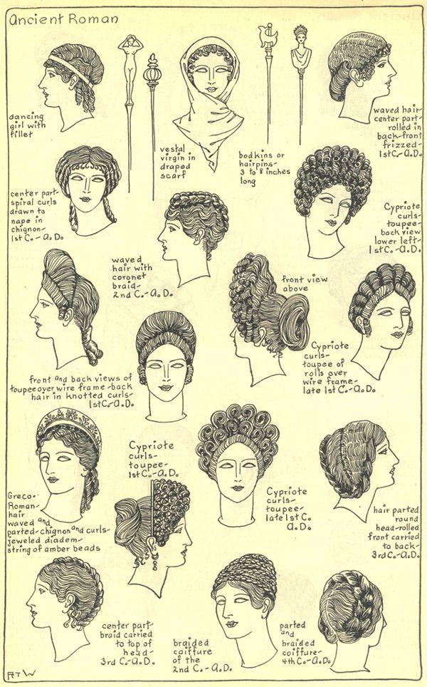 Ancient Roman Griechische Frisuren Antike Romische Kleidung