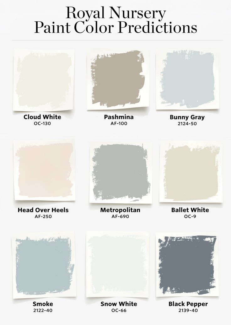 Benjamin Moore Predicts The Royal Nursery Will Include The