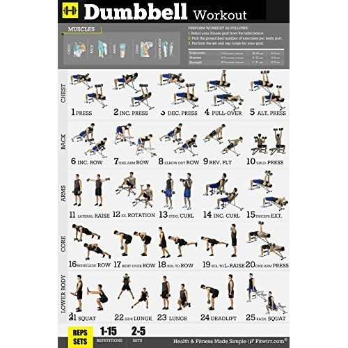 Free Weights Total Body Workout