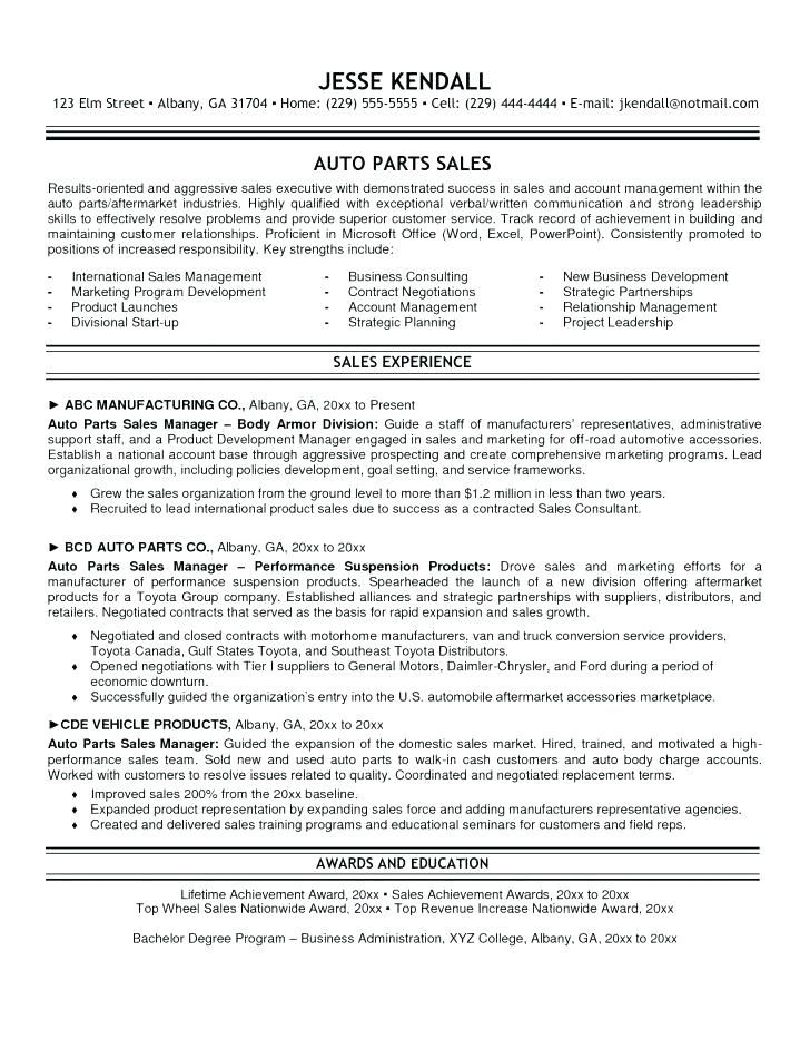 Resume Examples For Business Example Pretty Images Analyst 2019 Examp