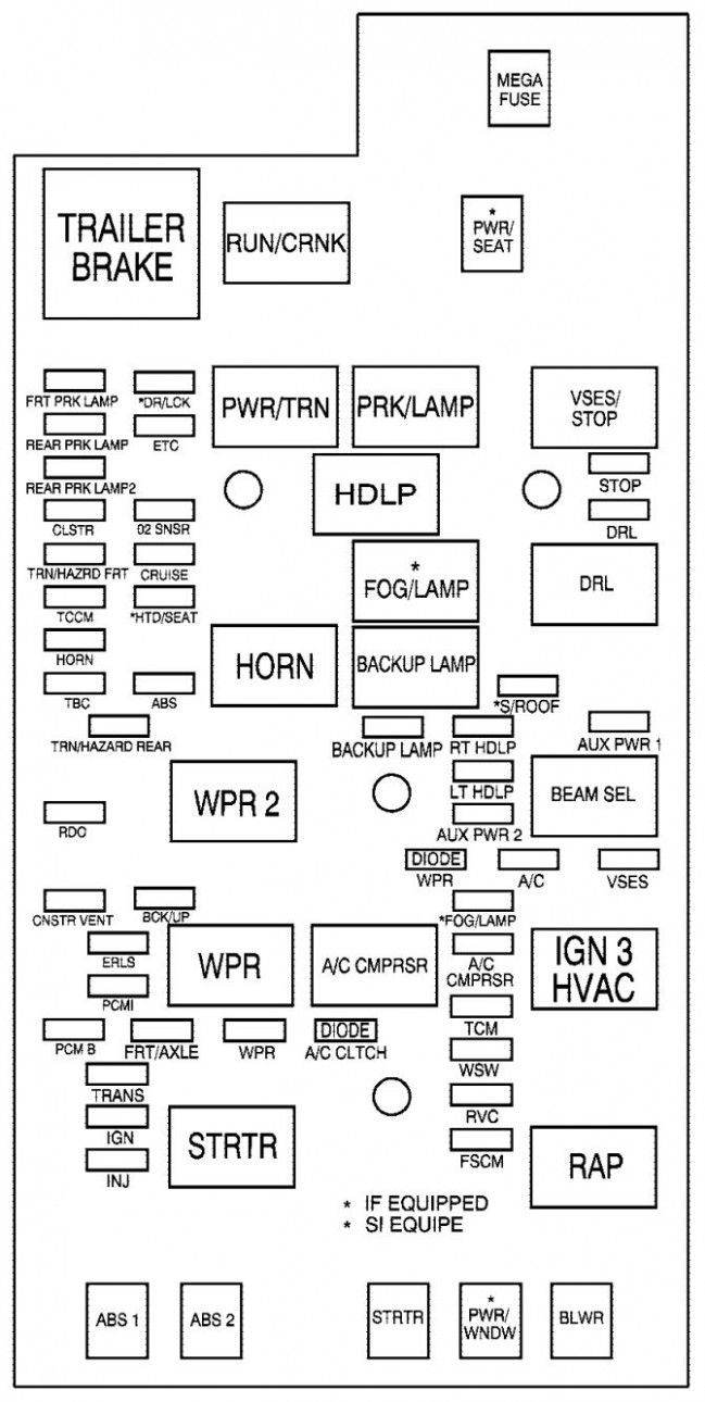 [SCHEMATICS_4JK]  7 Ford Focus Engine Fuse Box Diagram in 2020 | Fuse box, Ford focus engine, Chevrolet  colorado | Inner Fuse Box 2005 Chevy Colorado |  | Pinterest