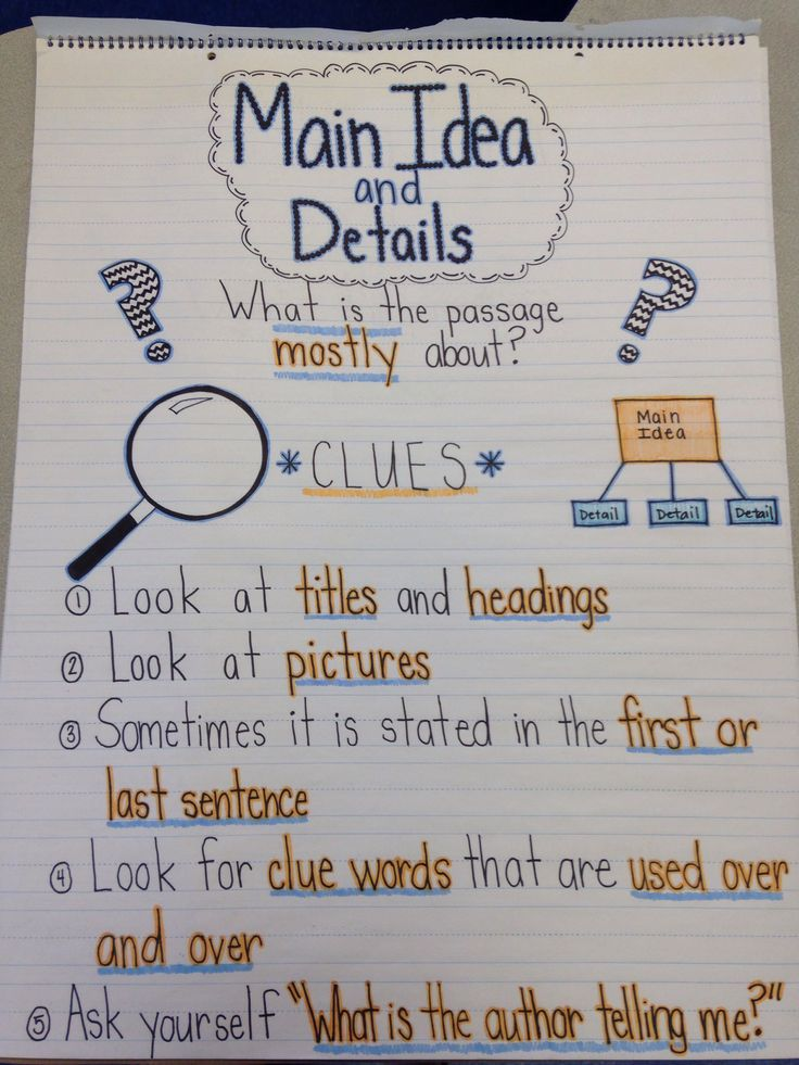 Main Idea And Supporting Details Anchor Chart - First Grade