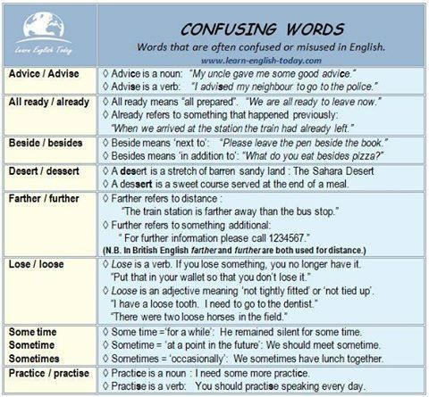 Confusing words in English #learnenglish https://plus.google.com/+AntriPartominjkosa/posts/ERqy55Vze2N