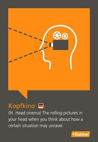 Kopfkino (German - head cinema) the rolling pictures in your head when you think about how a certain situation may unravel.