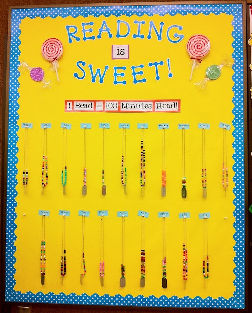 reading beads.  do this withminutes or the number of books read! Good for March is reading month
