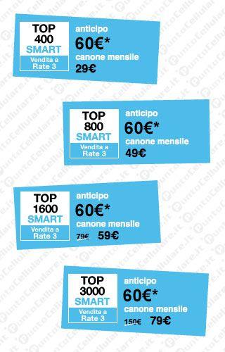 Samsung Galaxy S III - ecco le offerte per i clienti 3