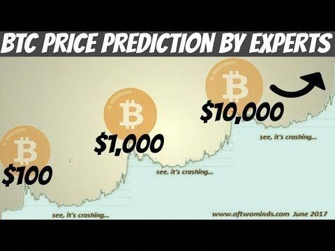 Best websites for cryptocurrency predictions
