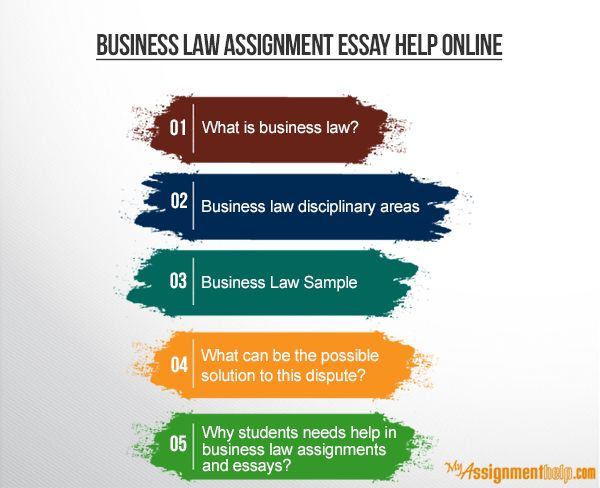 We provide online assignment help on business law assignments and essays. Completed by the most able experts of this field,it will help to secure excellent marks.
