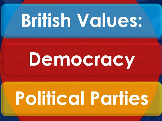 Citizenship: British Values: Democracy: Introduction to political parties in the UK