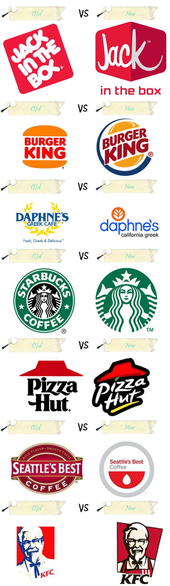 Shows the evolution between logos of famous brands. Both the old and new still are effective in their own right and are still recognizable even today.
