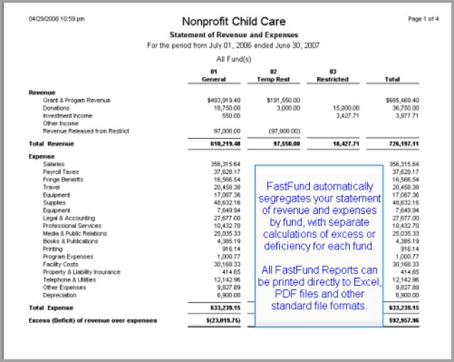 8 Low-Cost Accounting Software Options for Nonprofits: Araize FastFund Accounting Standard