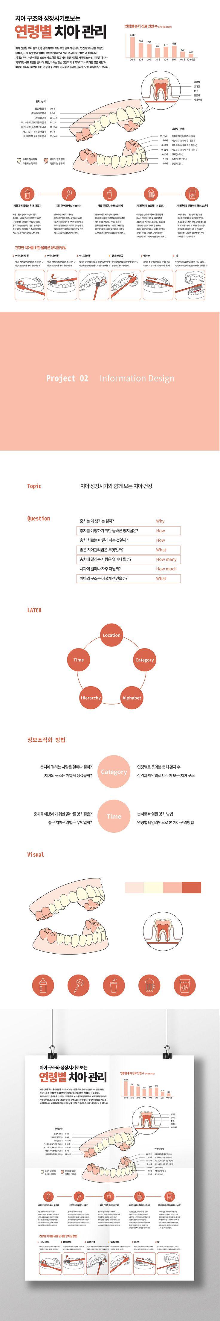 Kim Min-Gyeong│ Information Design 2015│ Major in Digital Media Design │#hicoda │hicoda.hongik.ac.kr