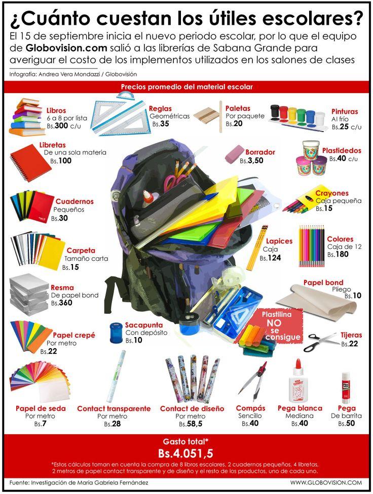 ¿Cuánto cuestan los útiles escolares? (Bolivia)                                                                                                                                                                                 Mais
