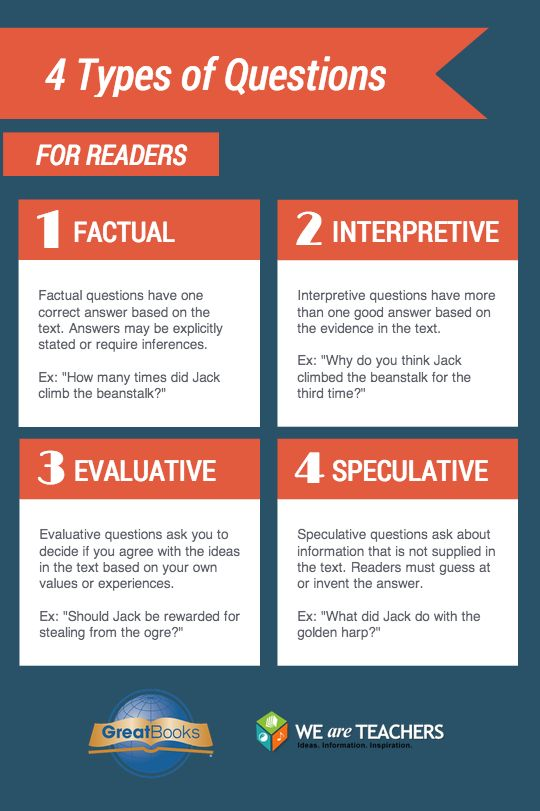 review question types of speech View notes - speech review questions chap 1-6 from hum 1330 at brevard   bradley hamilton spc 2608 9/11/13 ch 1 discussion questions 1-1  8 5 what  are three types of signposts in public speaking 8 6 what are the cape fear.