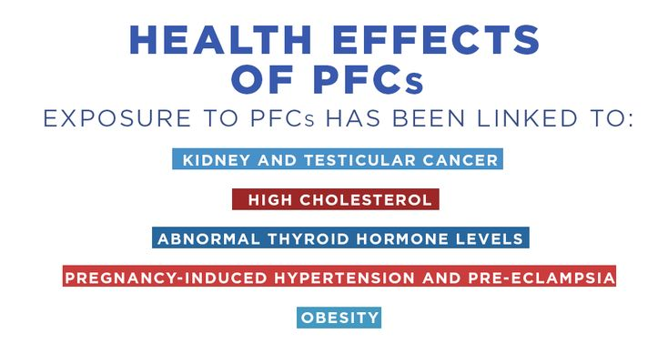 Exposure to PFCs has been linked to testicular and kidney cancer, thyroid disease, pregnancy-induced hypertension and preeclampsia, ulcerative colitis and high cholesterol.