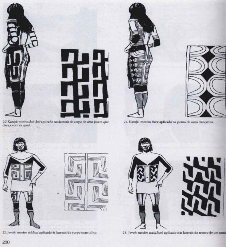 Pintura Corporal Indígena - Grafismos