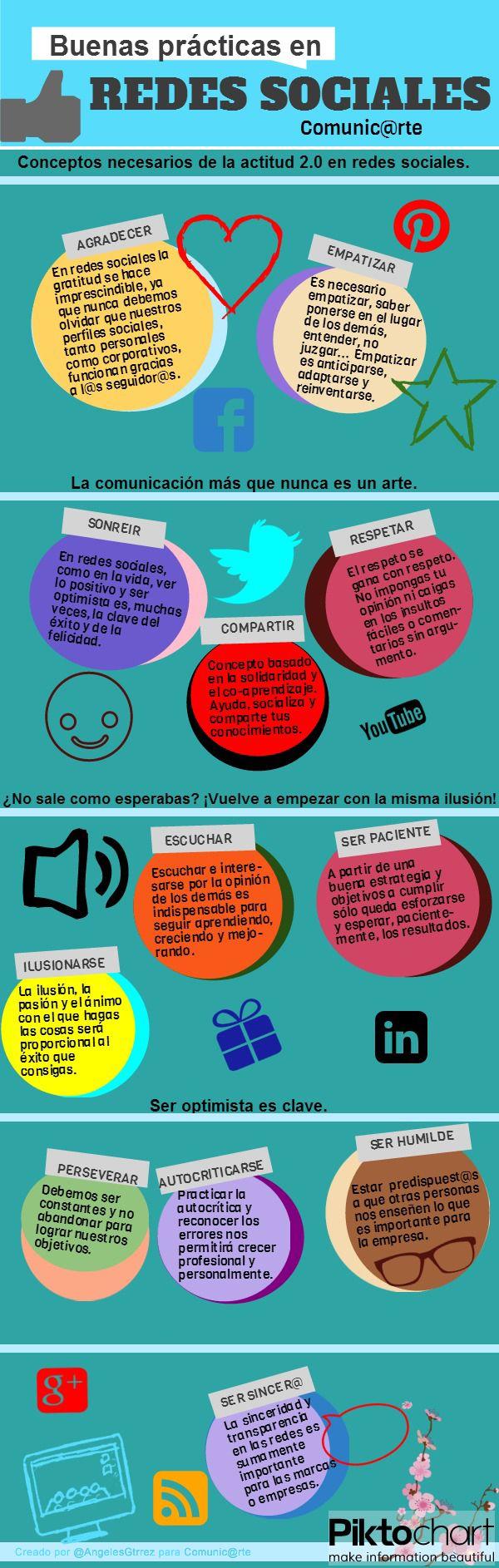 Buenas prácticas en Redes Sociales #infografia #infographic #socialmedia