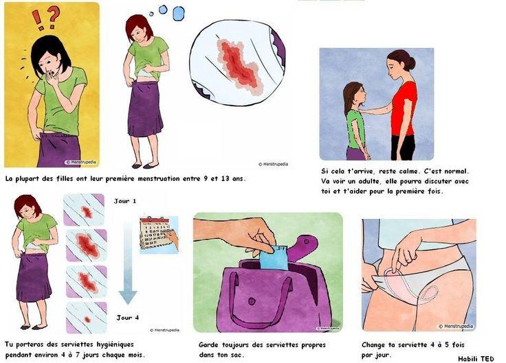 Puberté Filles Les menstruations-Avoir ses règles