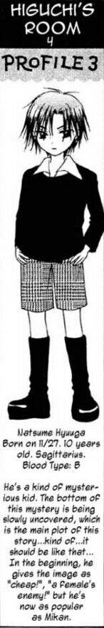 Alice Gakuen Natsume's profile