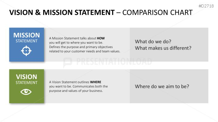 Best 20 mission statement template ideas on pinterest for Vision statement template free