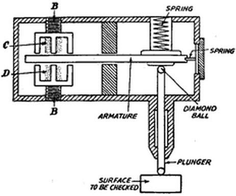 Transistor Wiring Diagram Description Timer Wiring Diagram