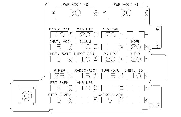 Layout for Internal Mini Fuse Panel - iRV2 Forums