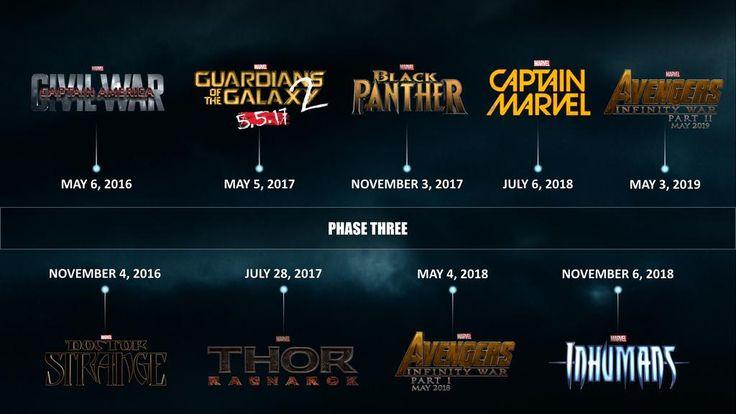 Doctor Strange, Avengers 3... Tout sur la Phase 3!