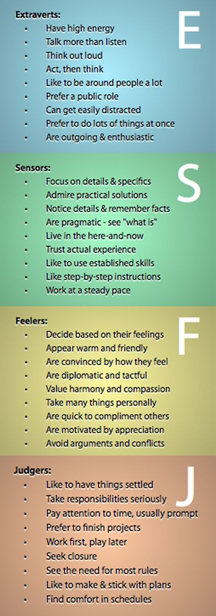 Trying to understand myself better. I was ESFJ in college. Still am. Guess I better embrace it and figure it out.