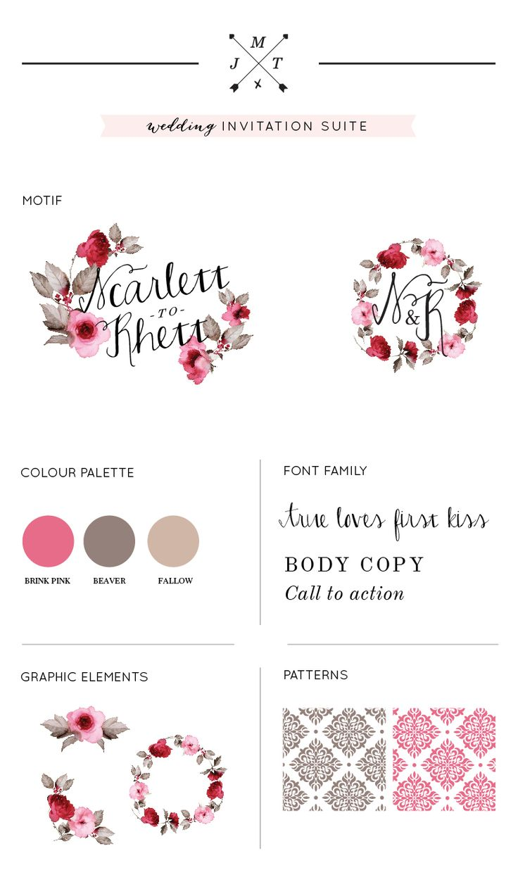 Just My Type} Pink vintage watercolour stationery suite - Just My Type