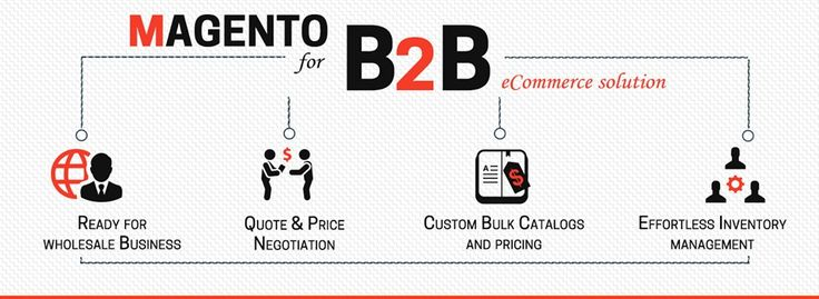 Take your eStore to the next level and boost revenues with our Magento #B2B #eCommerce Solutions!!