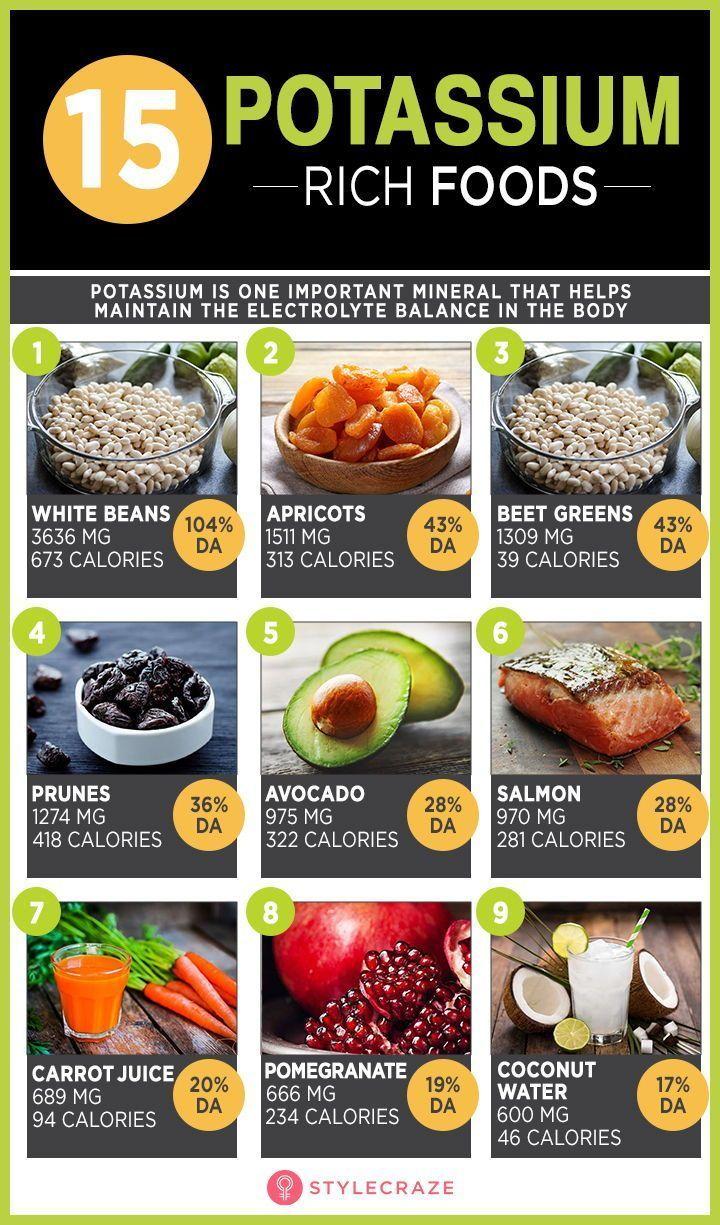 Top 15 kaliumreiche Lebensmittel und ihre Vorteile…