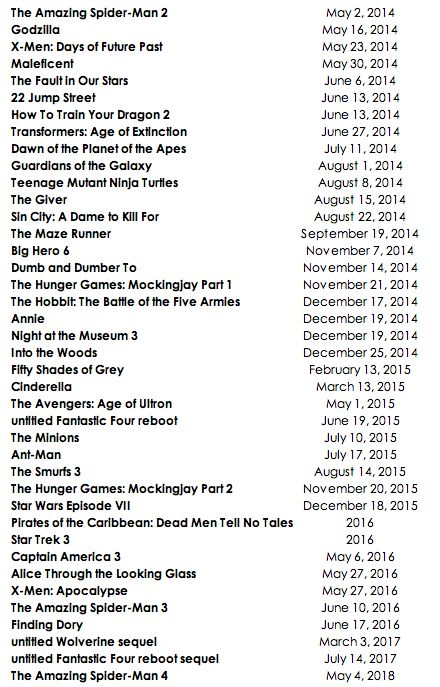 Important movie release dates coming up! --> THIS MAKES ME SO EXCITED YOU DON'T EVEN UNDERSTAND