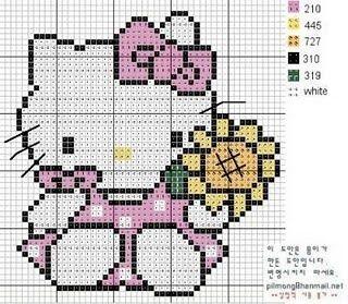 Lots of cute Hello Kitty cross stitch patterns!.