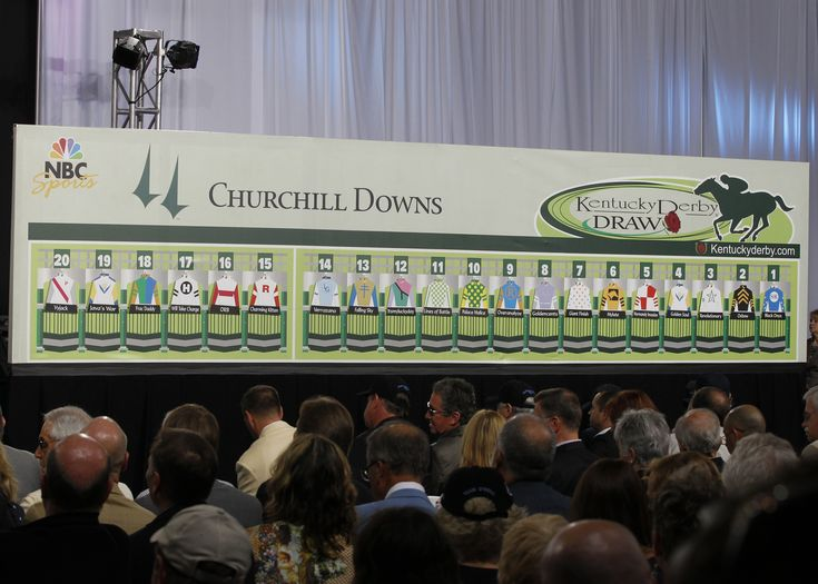 Kentucky Derby 139 Post Position Draw Quotes