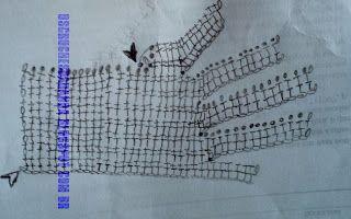 Danda Crochet: Luvas de Crochê - Gráfico