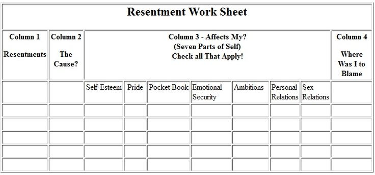 Worksheet 4th Step Worksheet 1000 images about 4th step worksheets on pinterest wrestling aa resentment inventory prompt sheet