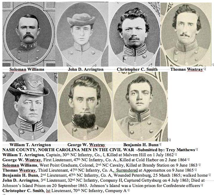 Learn nc civil war regiments