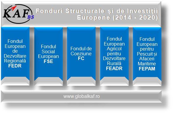 Scriere aplicatii pentru accesare fonduri europene 2014 - 2020
