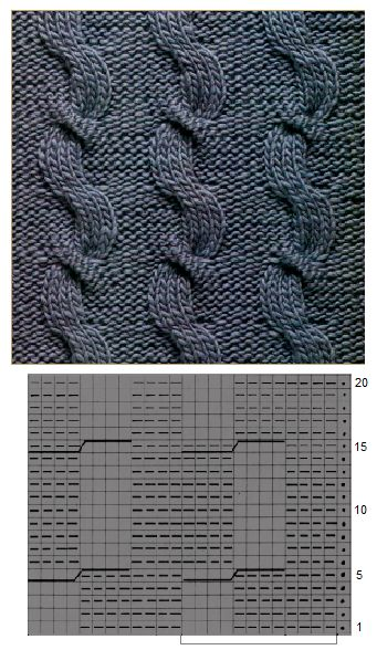 Snake cable knit pattern