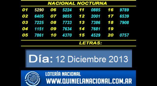 Loteria Nacional - La Quiniela Nacional Nocturna Jueves 12 de Diciembre 2013. Fuente: www.quinielanacional.com.ar