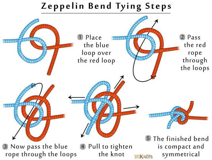 How to Tie a Zeppelin Bend