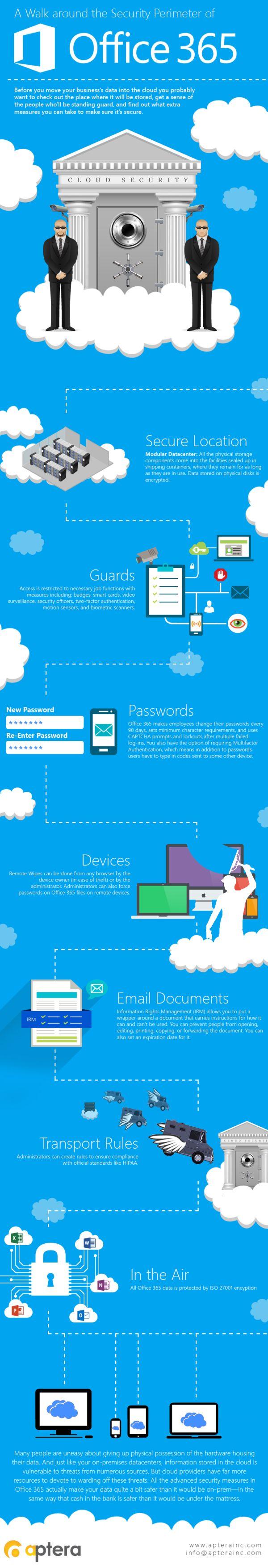 Seguridad en Office 365