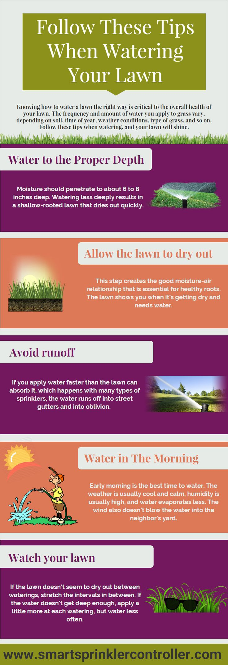 """People irrigate their lawn but they don't have enough knowledge about how to watering their lawn, and they don't have ideas about the #sprinkler. This infographic is showing you """"follow these tips when watering your lawn."""" Must watch. https://www.smartsprinklercontroller.com/rainbird-5000-adjustments/"""