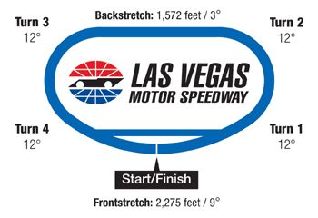 33 best images about nascar tracks on pinterest dovers for Watkins motor lines tracking